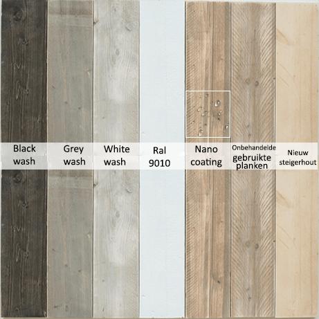Behandeling van steigerhouten meubelen: washing en nano coating